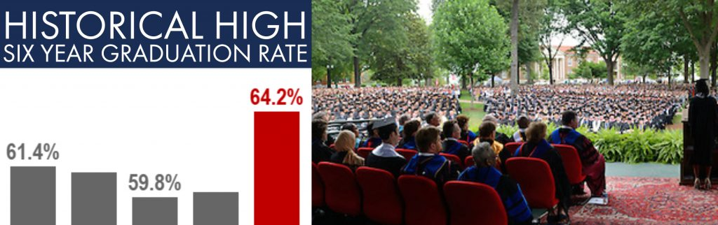 Graduation_rate_slider_V1wfacultypic-1